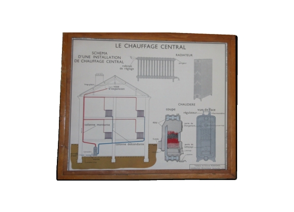 Affiche scolaire ancienne Sciences Rossignol 13 et 14